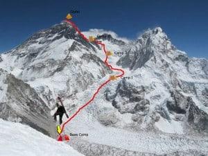 Everest pathway